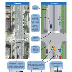 Nanaimo Street Upgrades