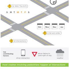 pedestrian-safety-infographic