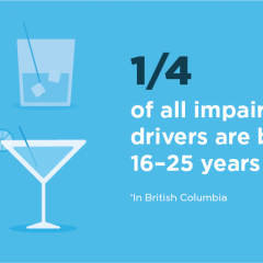 ICBC Summer Impaired Driving and Counter Attack Campaign